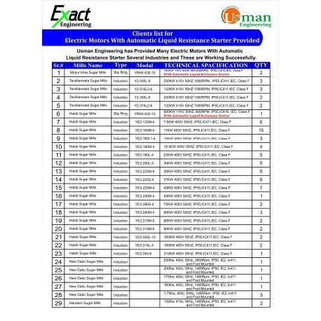 Clients list for Electric Motors